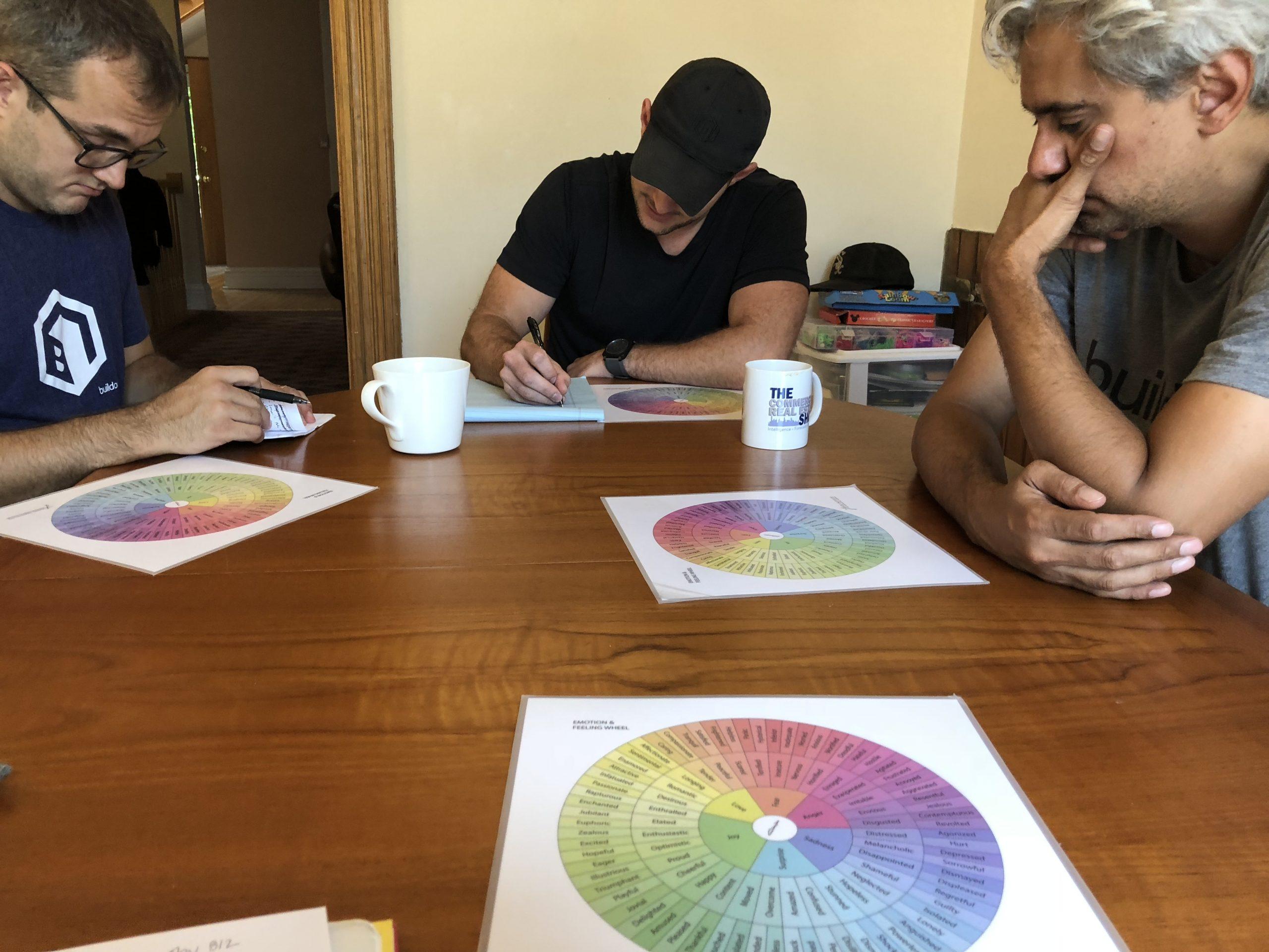 Group of People Using Junto Emotion Wheel Chart